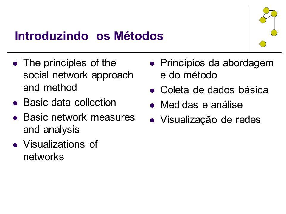 Introduzindo os Métodos