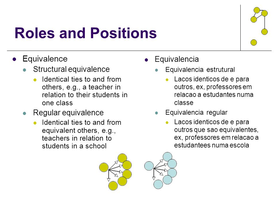 Roles and Positions Equivalence Equivalencia Structural equivalence