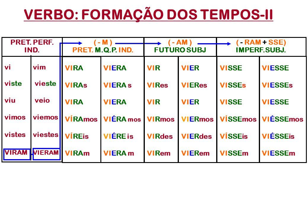 VERBO: FORMAÇÃO DOS TEMPOS-II