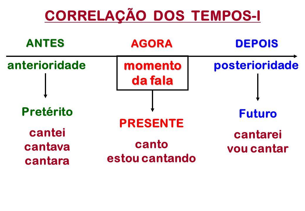 CORRELAÇÃO DOS TEMPOS-I