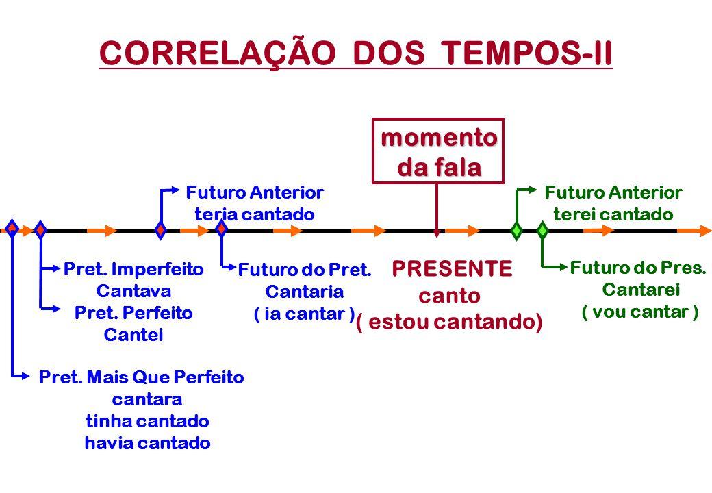 CORRELAÇÃO DOS TEMPOS-II