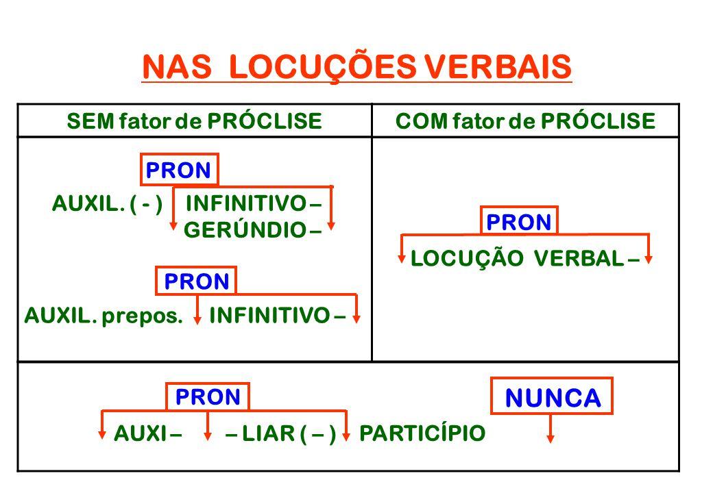 NAS LOCUÇÕES VERBAIS NUNCA SEM fator de PRÓCLISE COM fator de PRÓCLISE