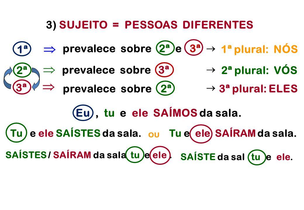    3) SUJEITO = PESSOAS DIFERENTES 1ª prevalece sobre 2ª e 3ª