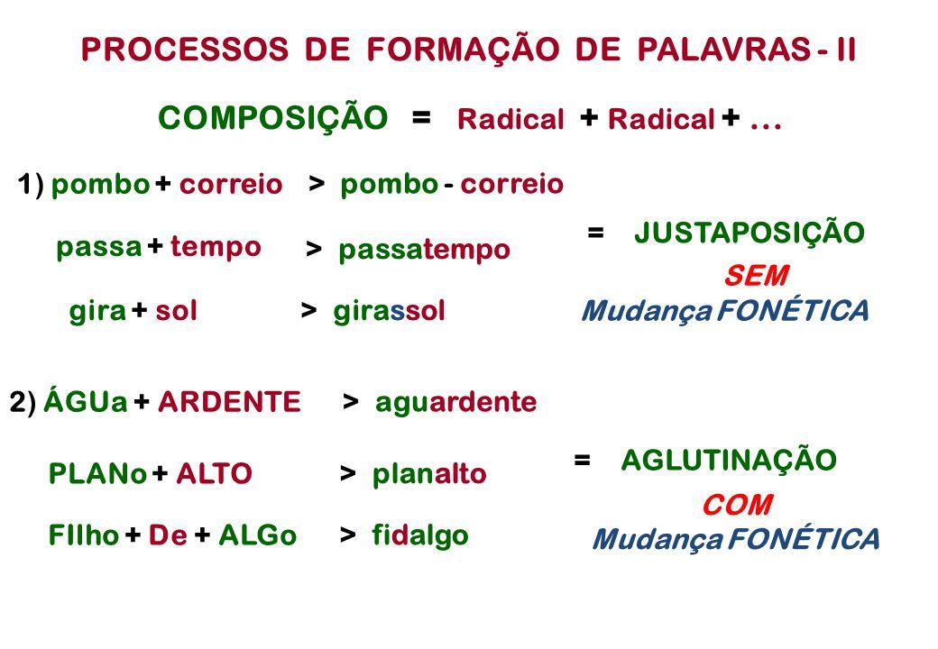 PROCESSOS DE FORMAÇÃO DE PALAVRAS - II