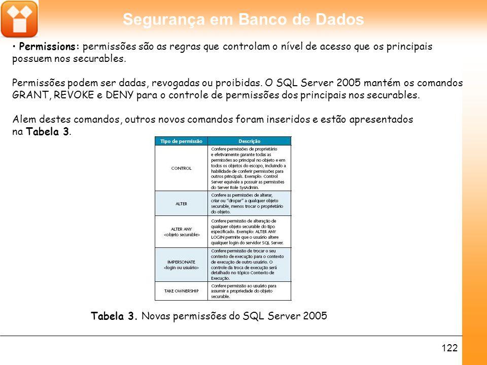 • Permissions: permissões são as regras que controlam o nível de acesso que os principais