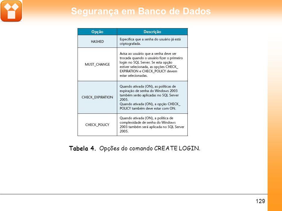 Tabela 4. Opções do comando CREATE LOGIN.