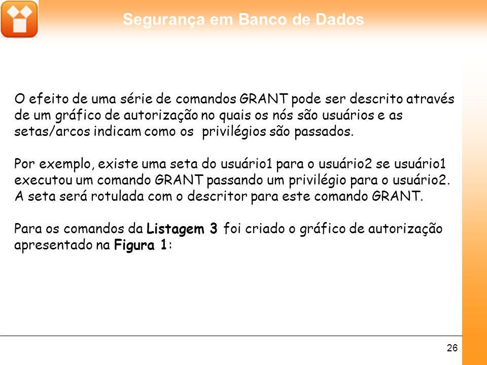 O efeito de uma série de comandos GRANT pode ser descrito através