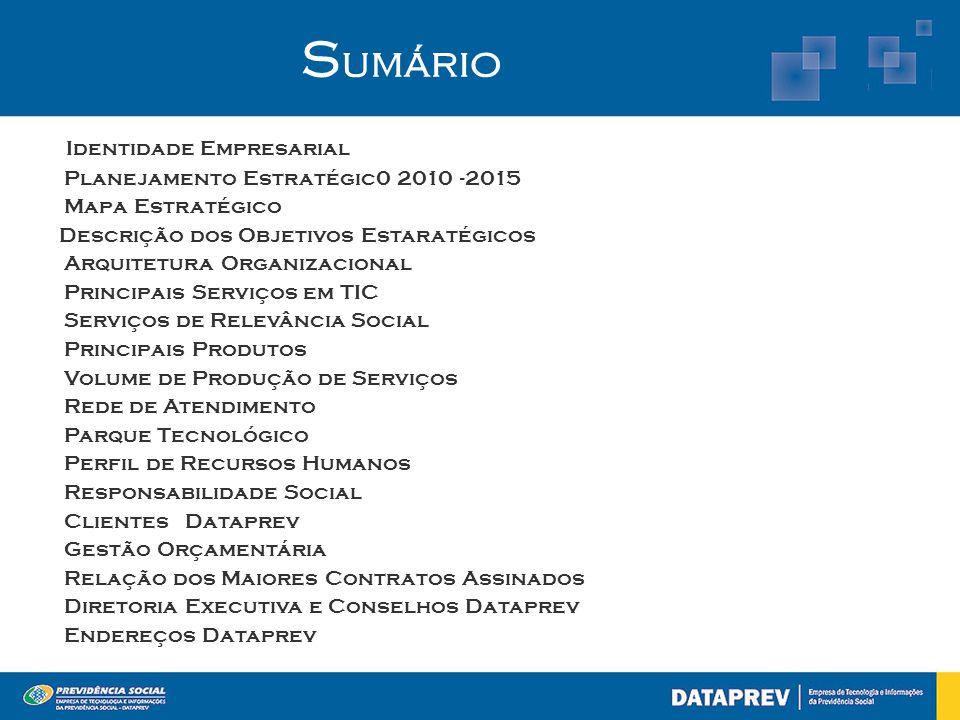 Sumário Identidade Empresarial Planejamento Estratégic0 2010 -2015