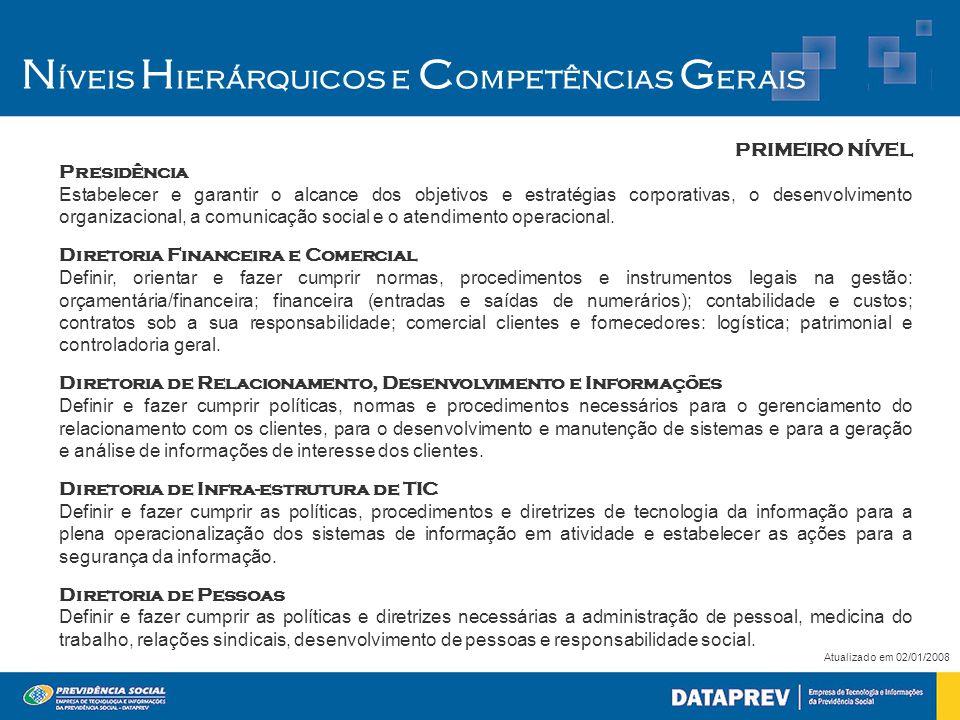 Níveis Hierárquicos e Competências Gerais