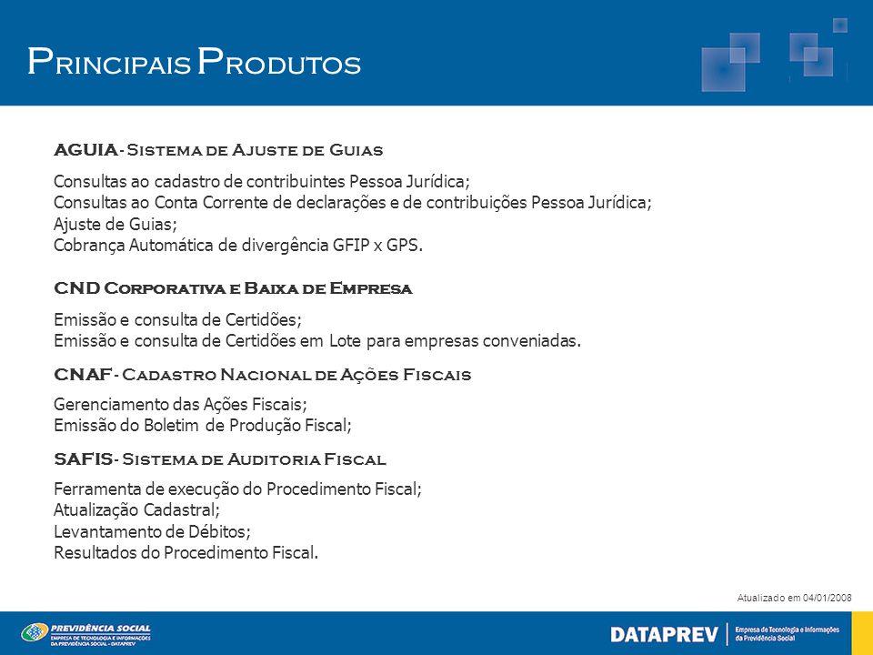 Principais Produtos AGUIA - Sistema de Ajuste de Guias