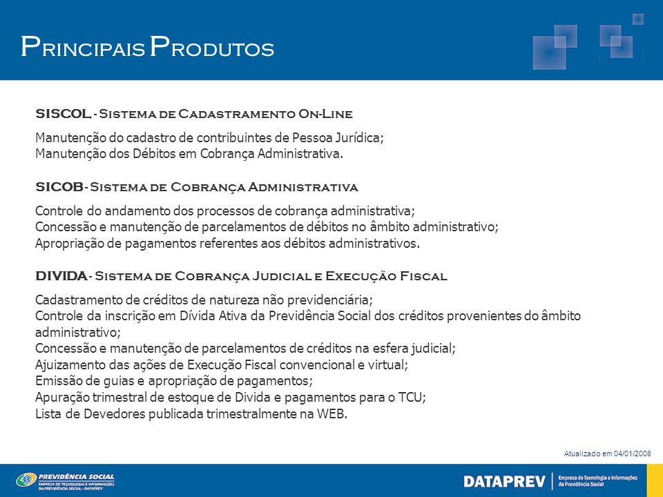 Principais Produtos SISCOL - Sistema de Cadastramento On-Line