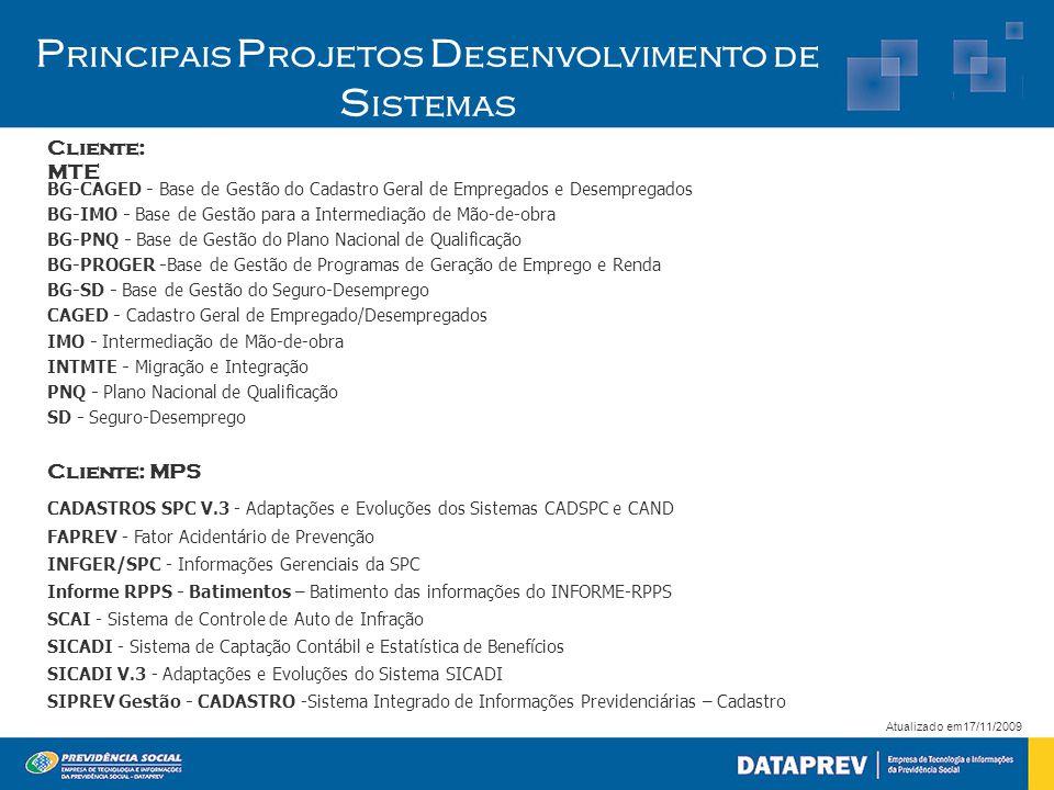 Principais Projetos Desenvolvimento de Sistemas