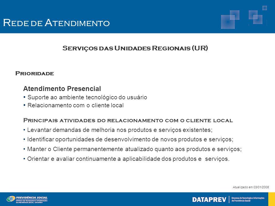 Serviços das Unidades Regionais (UR)