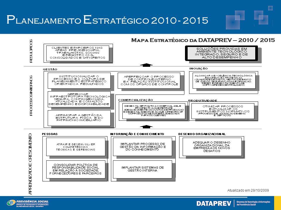 Planejamento Estratégico 2010 - 2015