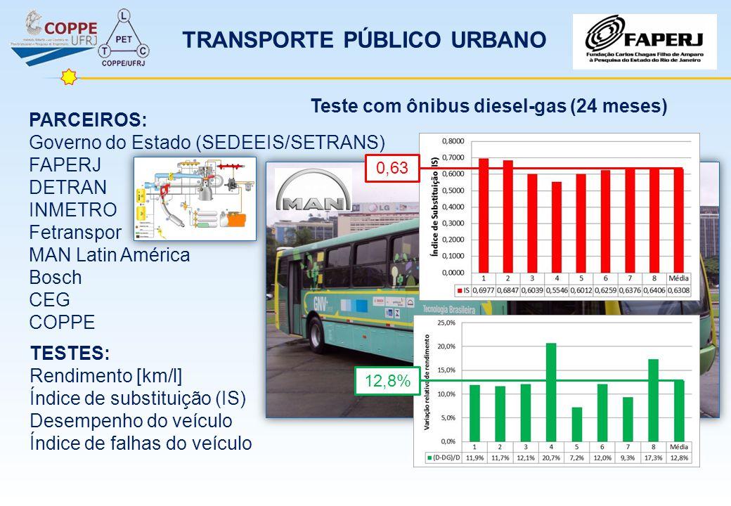TRANSPORTE PÚBLICO URBANO Teste com ônibus diesel-gas (24 meses)