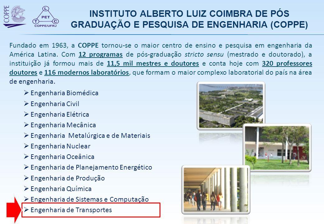 INSTITUTO ALBERTO LUIZ COIMBRA DE PÓS GRADUAÇÃO E PESQUISA DE ENGENHARIA (COPPE)