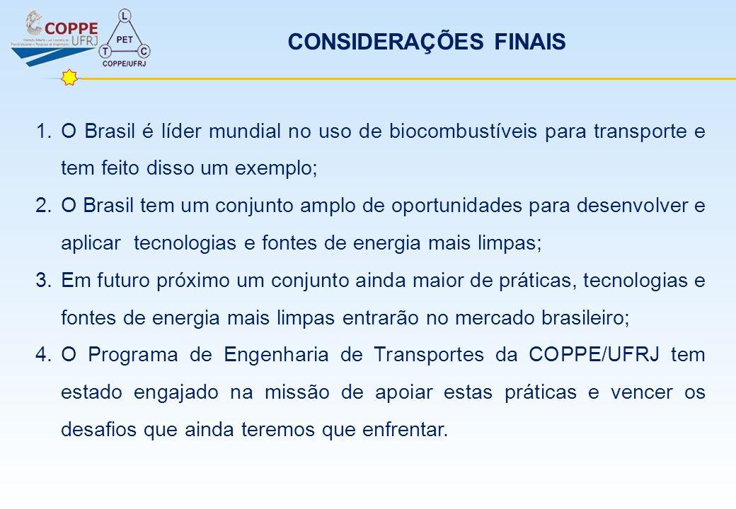 CONSIDERAÇÕES FINAIS O Brasil é líder mundial no uso de biocombustíveis para transporte e tem feito disso um exemplo;