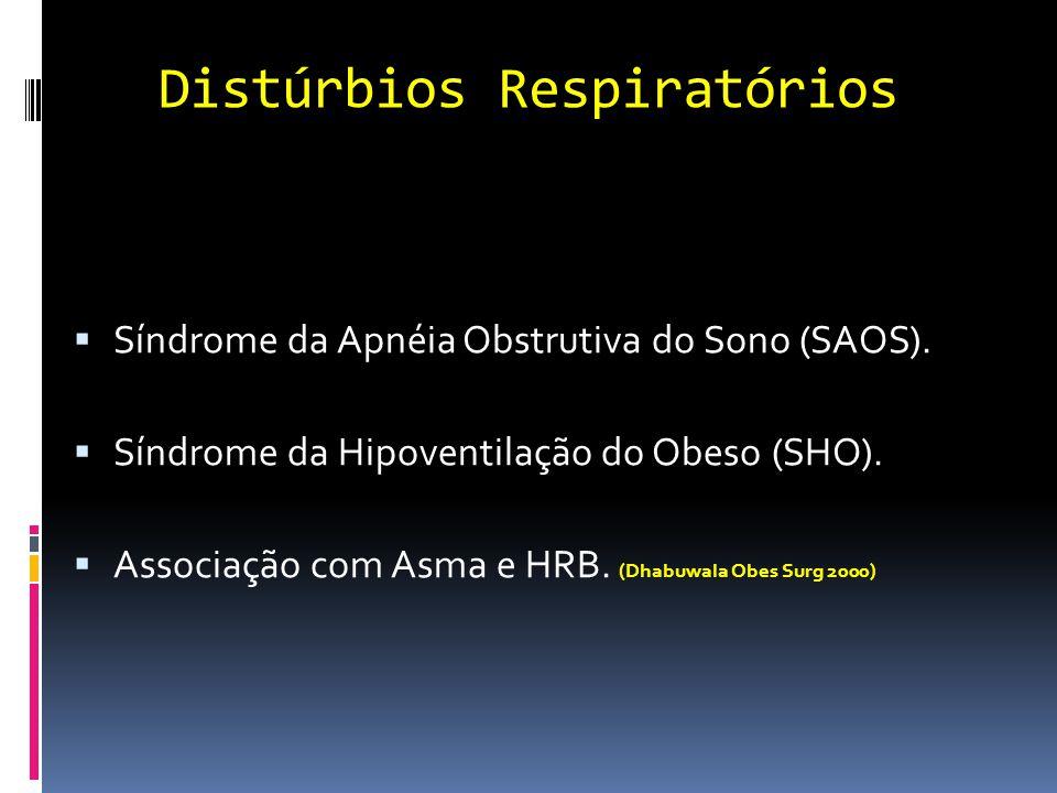 Distúrbios Respiratórios