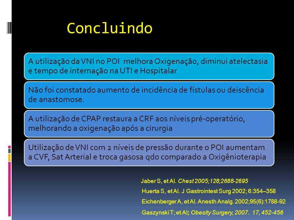 Concluindo A utilização da VNI no POI melhora Oxigenação, diminui atelectasia e tempo de internação na UTI e Hospitalar.