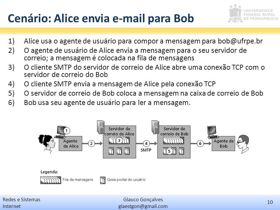 Cenário: Alice envia e-mail para Bob