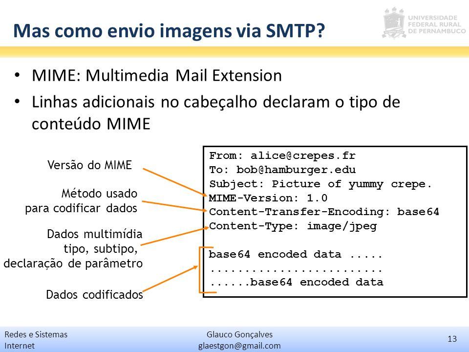 Mas como envio imagens via SMTP