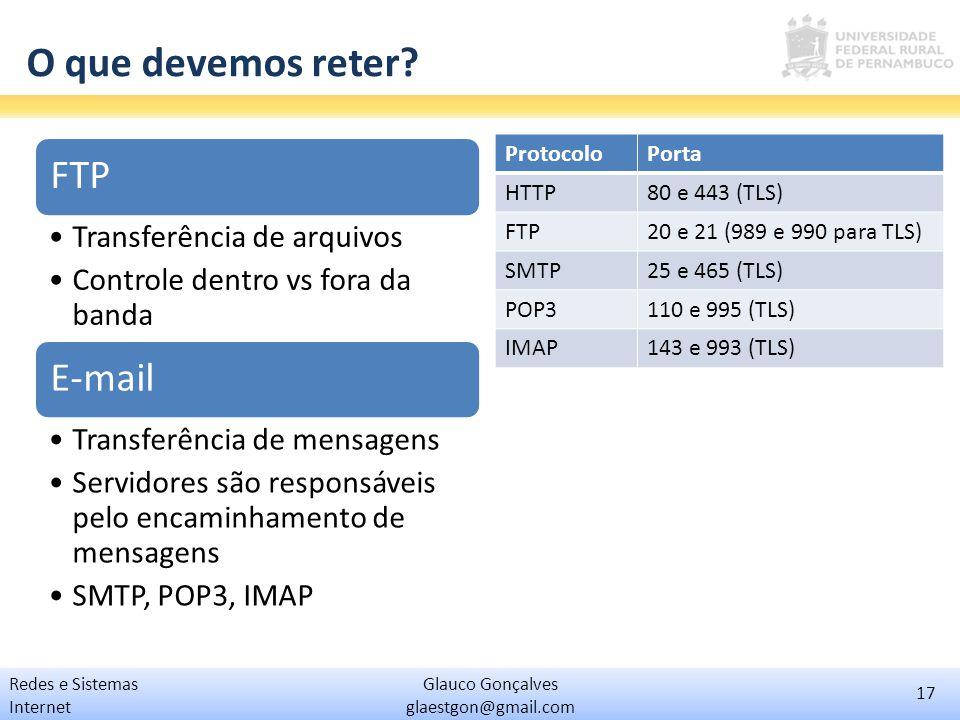 O que devemos reter FTP E-mail Transferência de arquivos