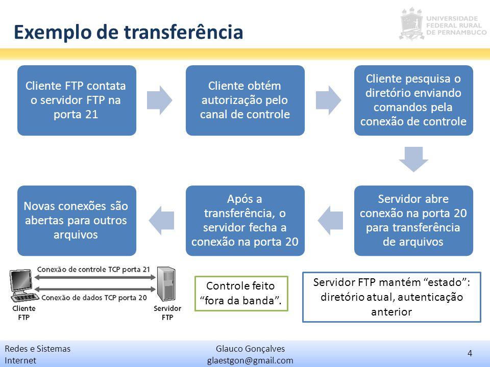 Exemplo de transferência