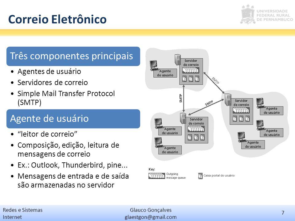 Correio Eletrônico Três componentes principais Agente de usuário