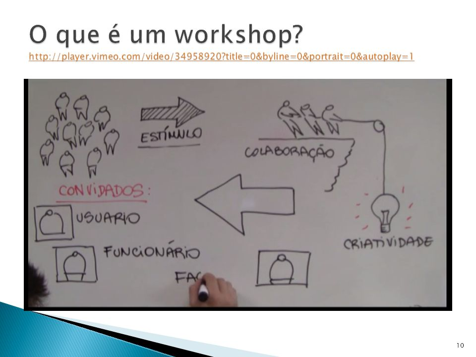 O que é um workshop. http://player. vimeo. com/video/34958920