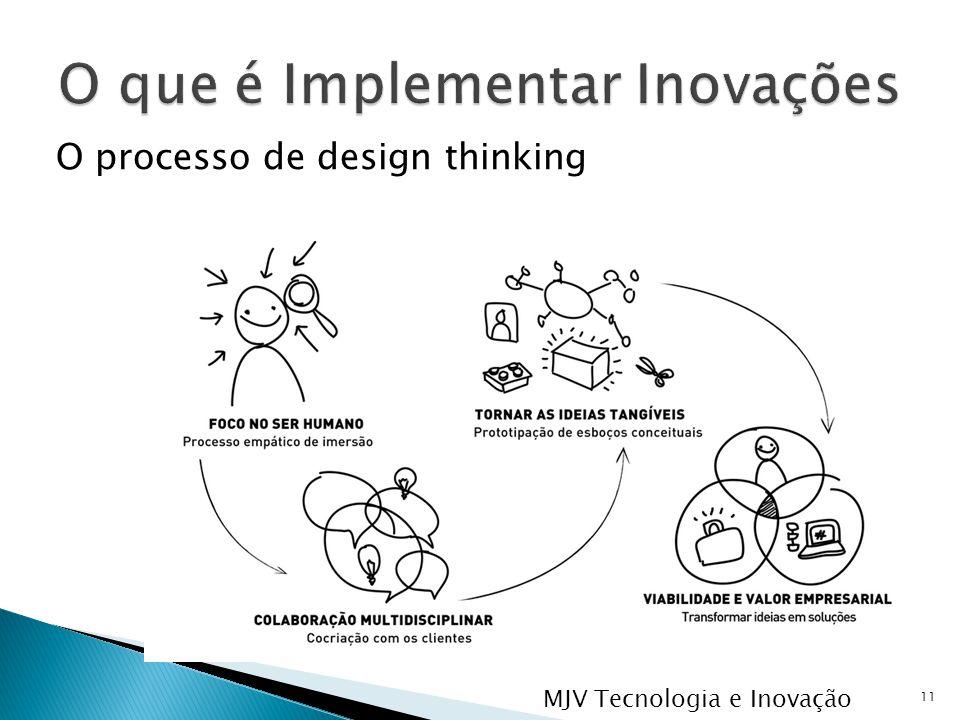 O que é Implementar Inovações