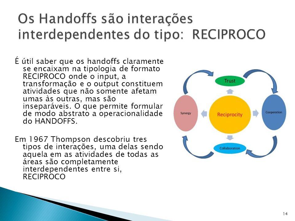 Os Handoffs são interações interdependentes do tipo: RECIPROCO