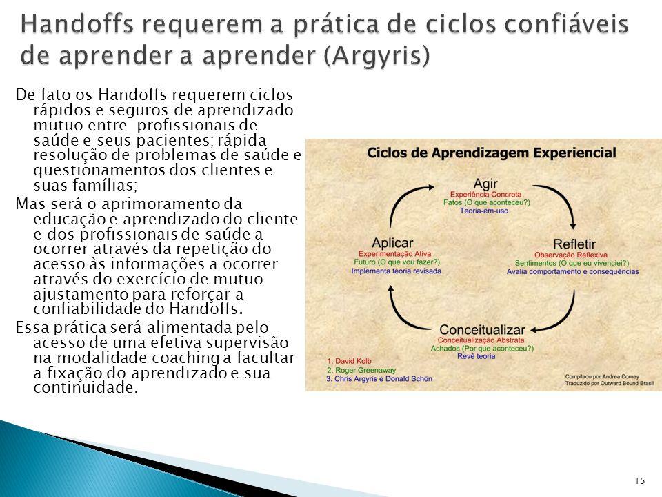 Handoffs requerem a prática de ciclos confiáveis de aprender a aprender (Argyris)