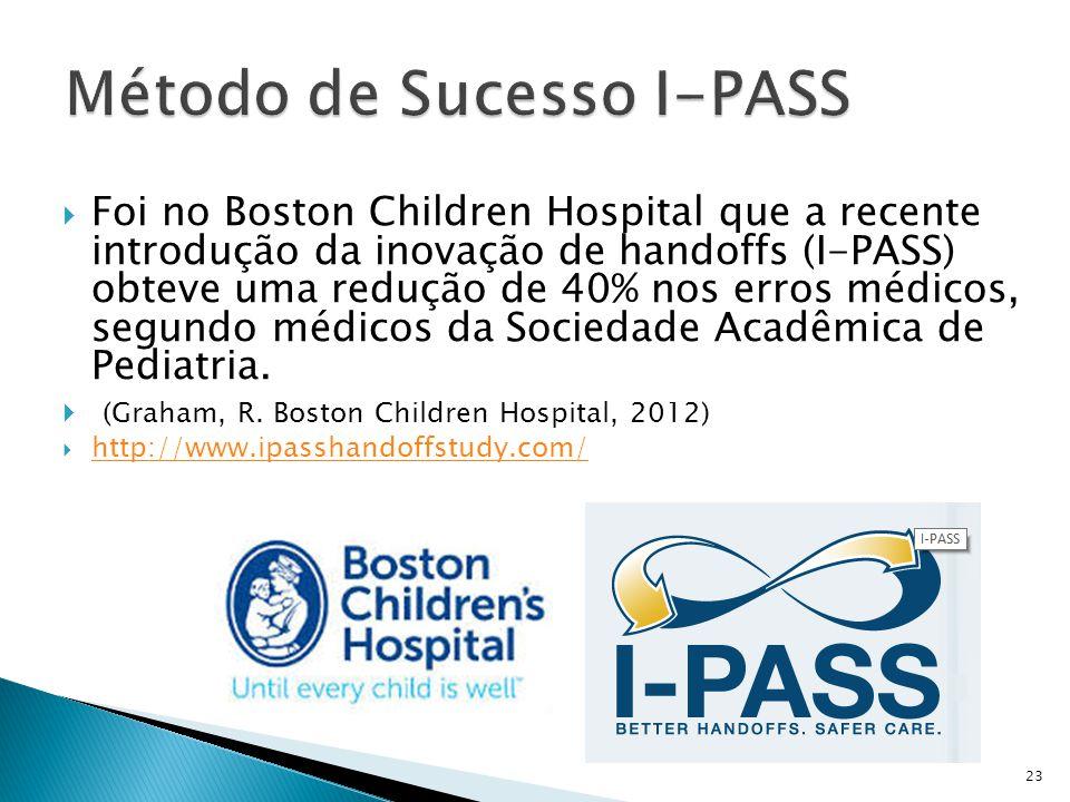 Método de Sucesso I-PASS