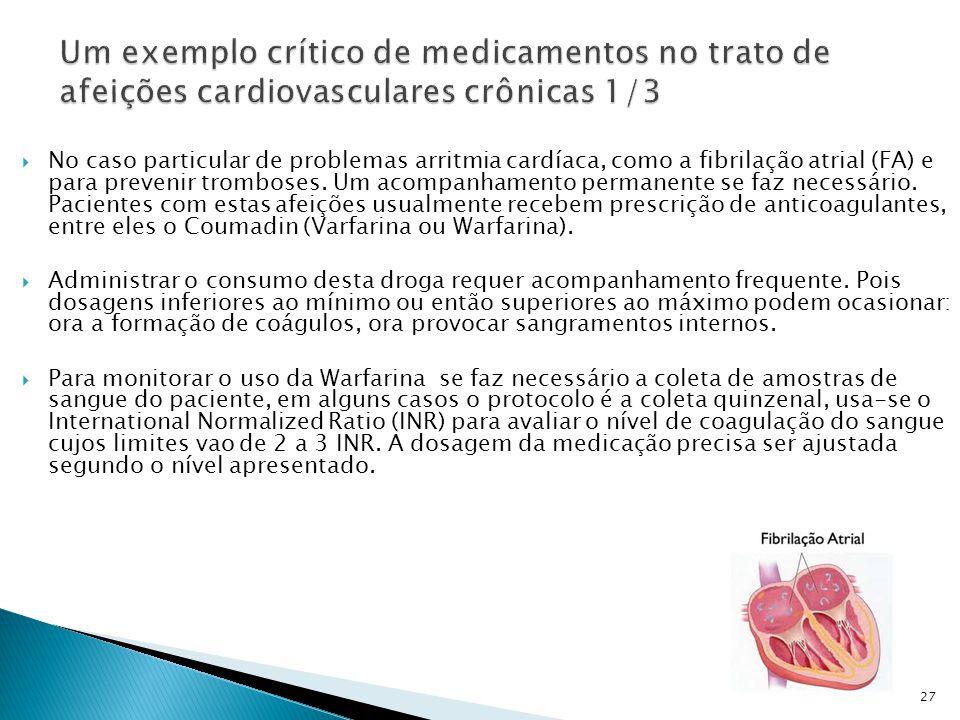 Um exemplo crítico de medicamentos no trato de afeições cardiovasculares crônicas 1/3