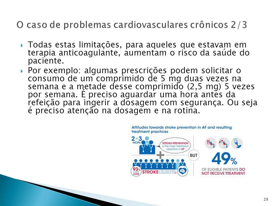 O caso de problemas cardiovasculares crônicos 2/3