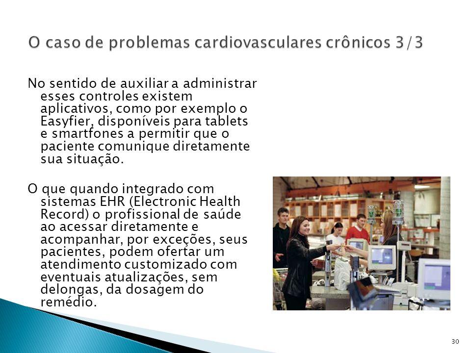 O caso de problemas cardiovasculares crônicos 3/3