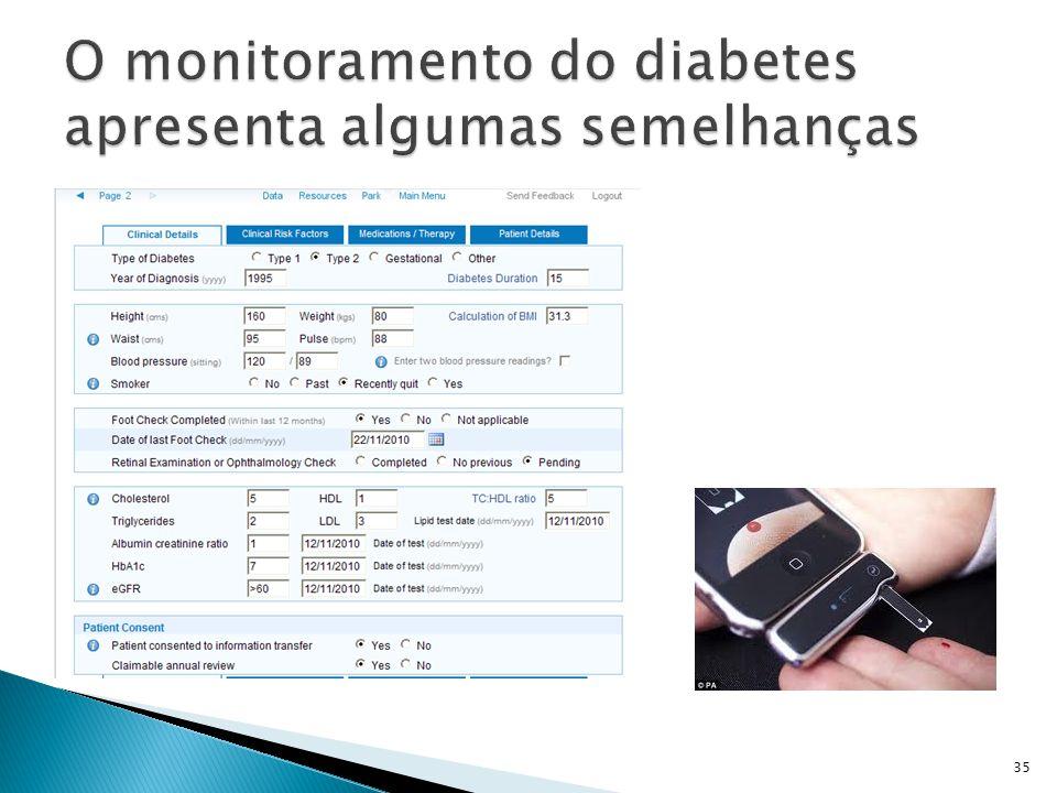 O monitoramento do diabetes apresenta algumas semelhanças