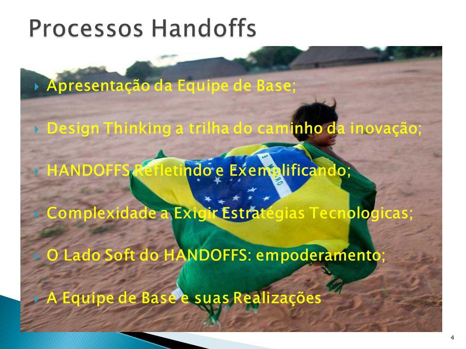 Processos Handoffs Apresentação da Equipe de Base;
