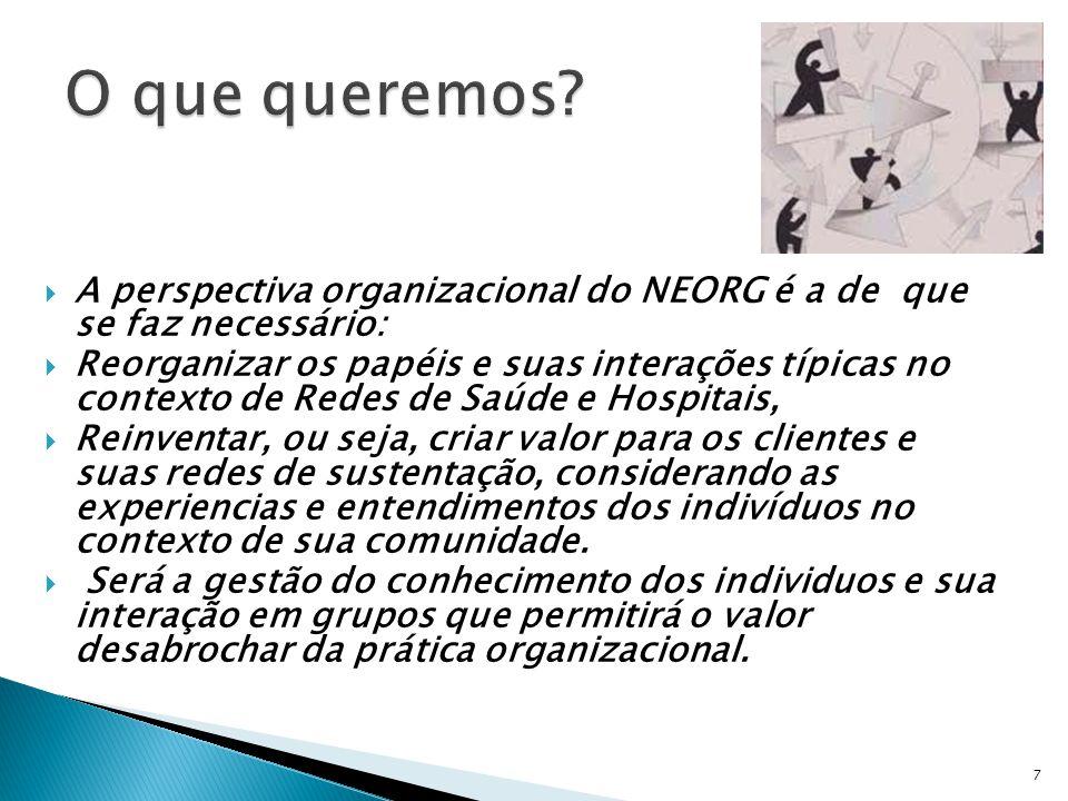 O que queremos A perspectiva organizacional do NEORG é a de que se faz necessário: