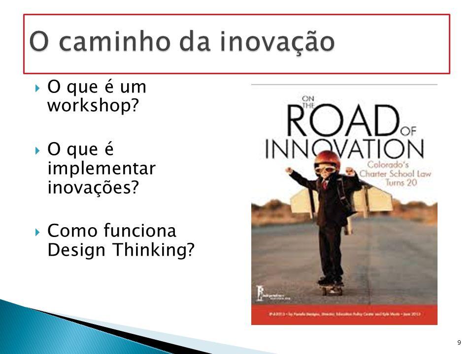 O caminho da inovação O que é um workshop