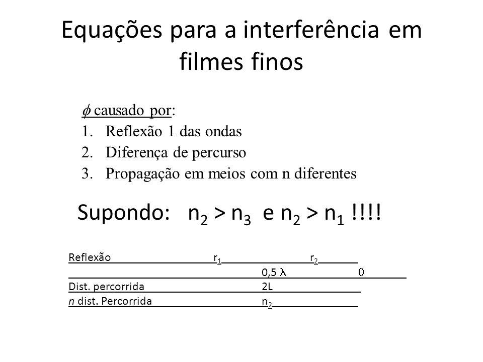 Equações para a interferência em filmes finos