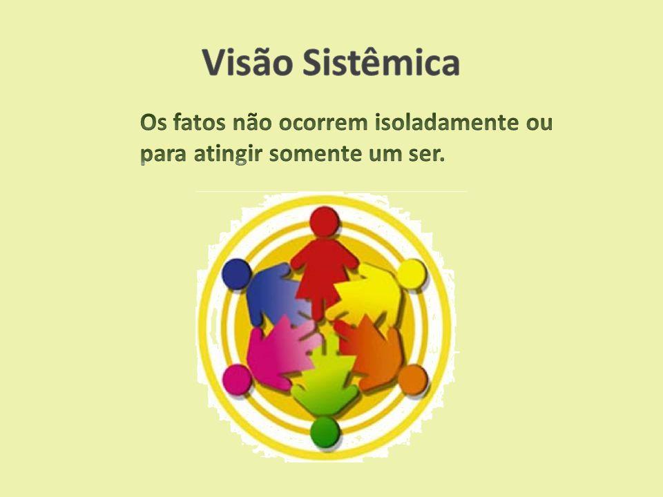 Visão Sistêmica Os fatos não ocorrem isoladamente ou para atingir somente um ser.