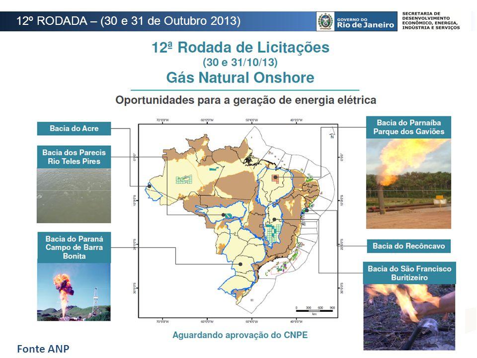 07/04/2017 12º RODADA – (30 e 31 de Outubro 2013) Fonte ANP