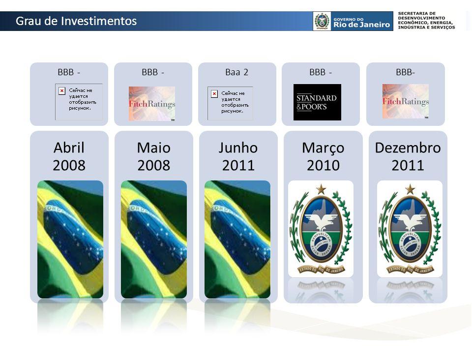Grau de Investimentos BBB - Baa 2 BBB- Abril 2008 Maio 2008 Junho 2011