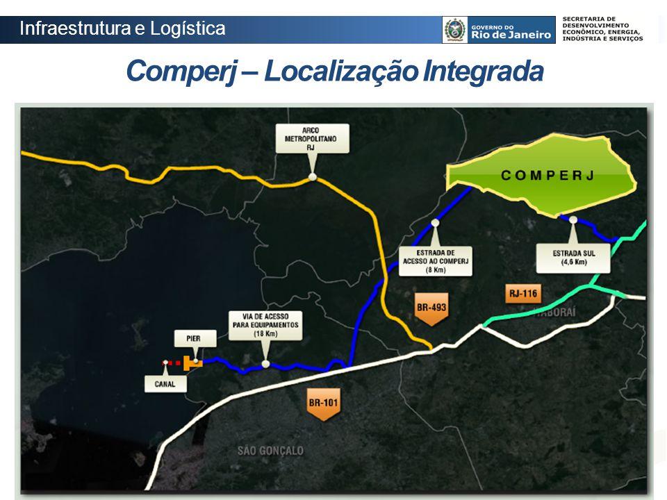 Comperj – Localização Integrada