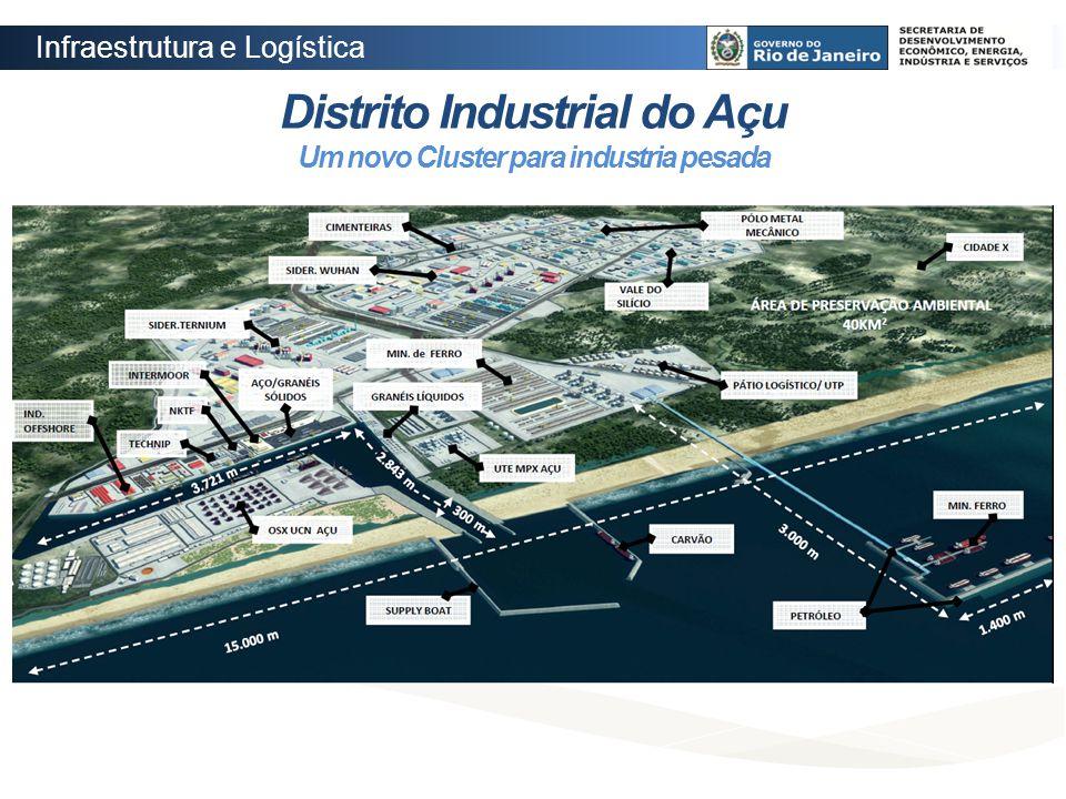 Distrito Industrial do Açu Um novo Cluster para industria pesada