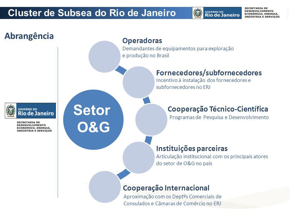 Setor O&G Cluster de Subsea do Rio de Janeiro Abrangência Operadoras