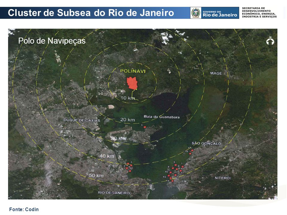 Cluster de Subsea do Rio de Janeiro