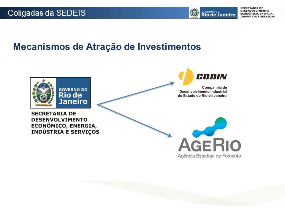 Mecanismos de Atração de Investimentos