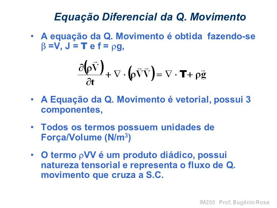 Equação Diferencial da Q. Movimento